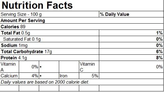 nutrition - lotus seeds - tal makhana