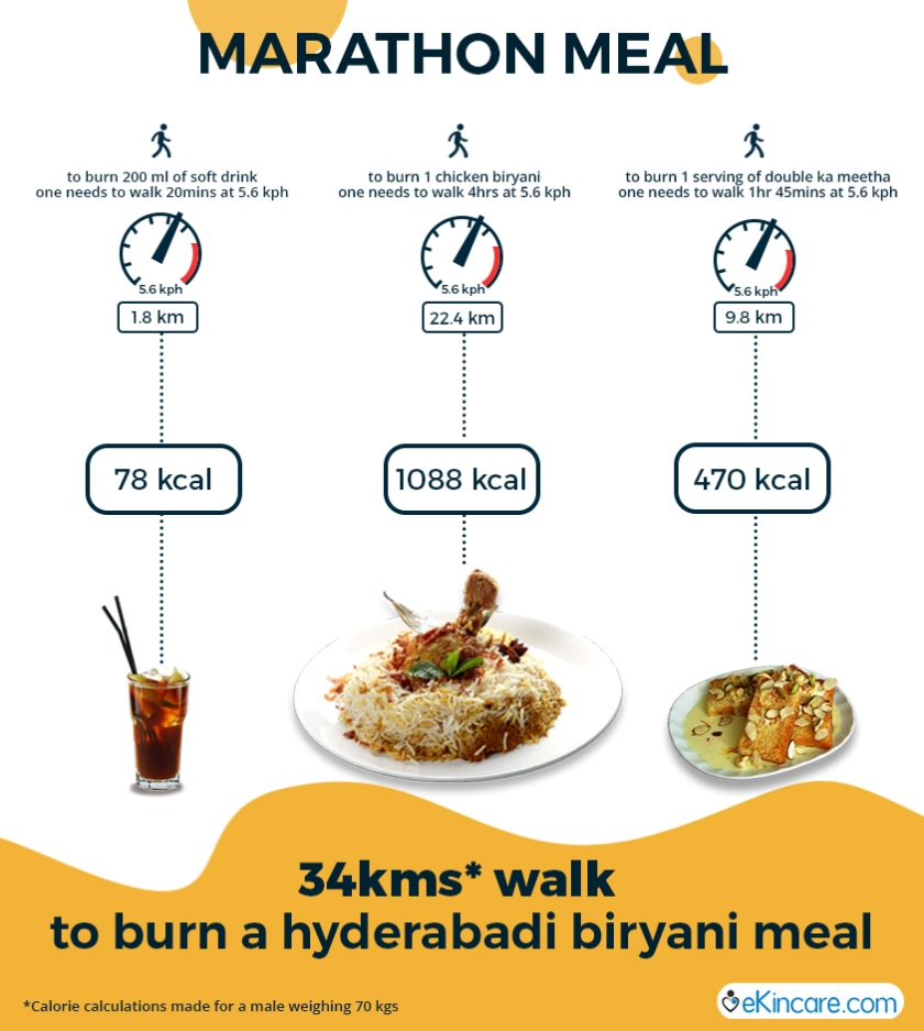 marathon meal