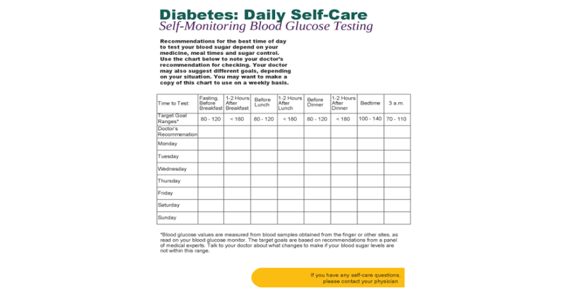 take charge of your diabetes with frequent self