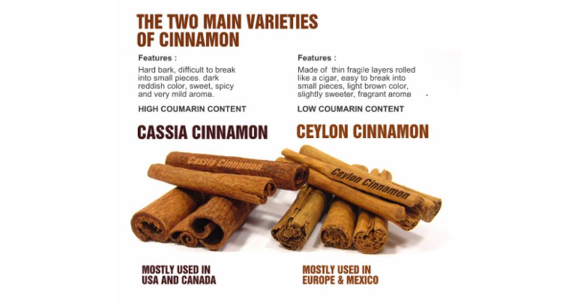Ceylon vs cassia cinnamon.png