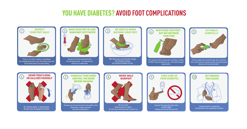 foot care in diabetes.png