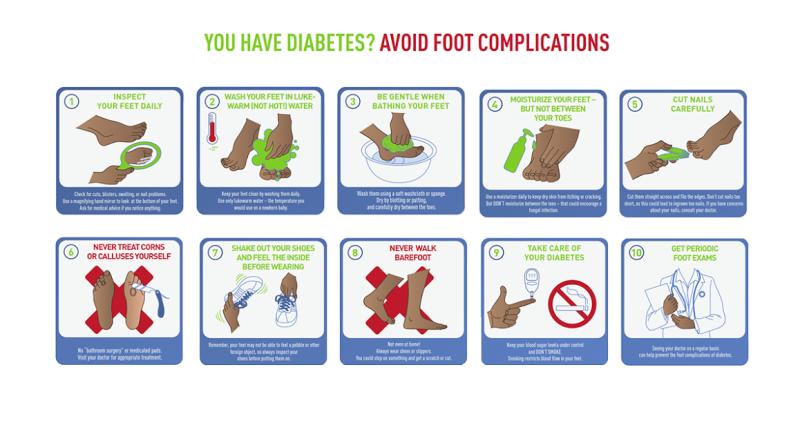 foot care in diabetes.png
