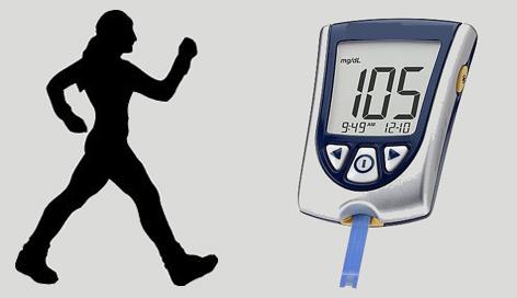 physical activity inDiabetes