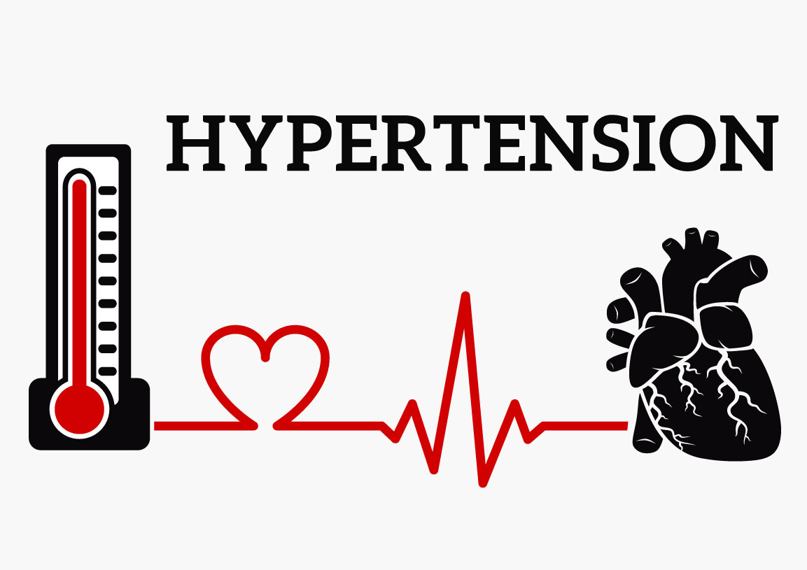 Long Term complications of Hypertension